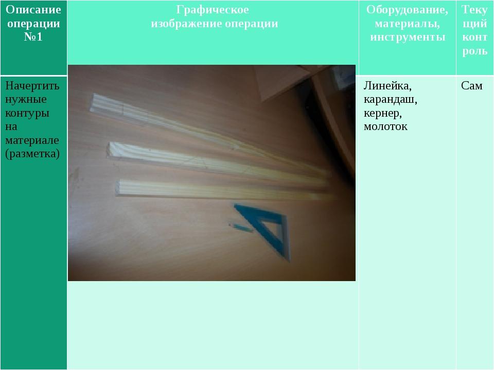 Описаниеоперации №1 Графическое изображение операции Оборудование, материалы,...
