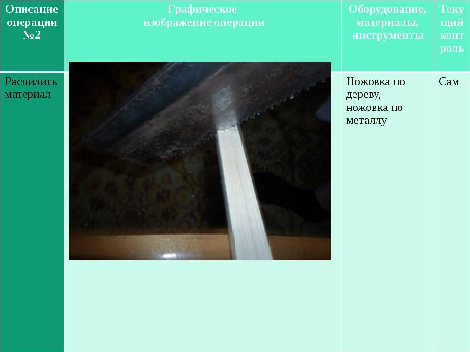Описаниеоперации №2 Графическое изображение операции Оборудование, материалы,...