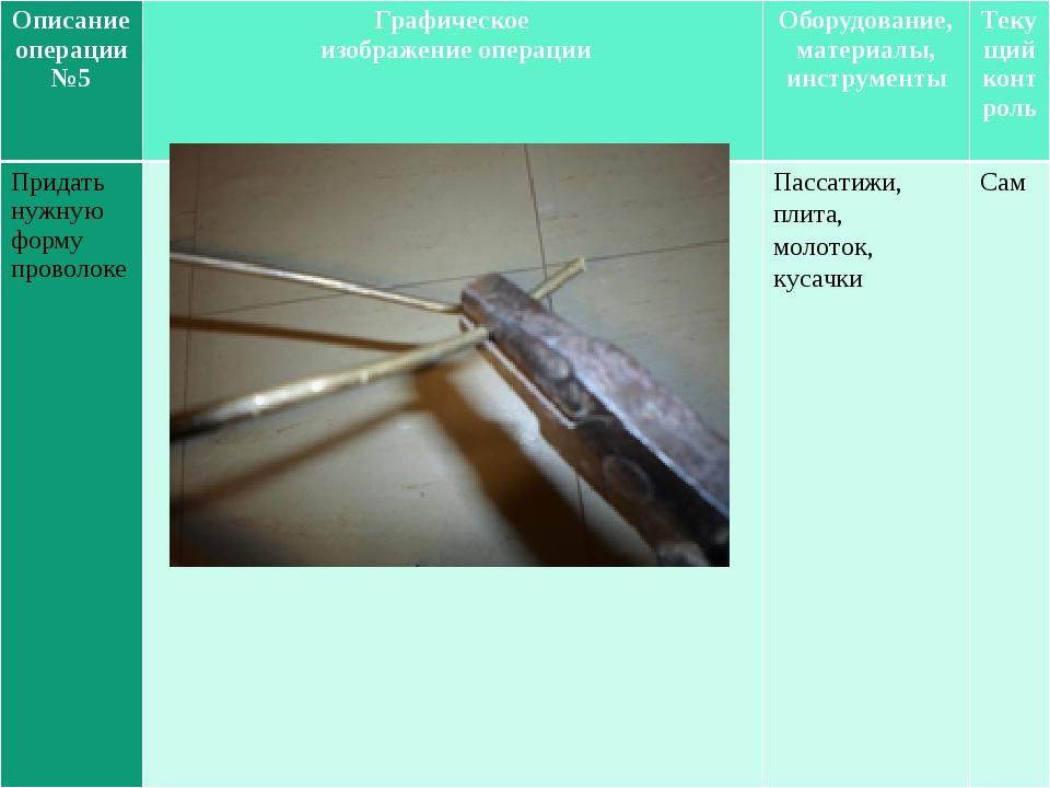 Описаниеоперации №5 Графическое изображение операции Оборудование, материалы,...