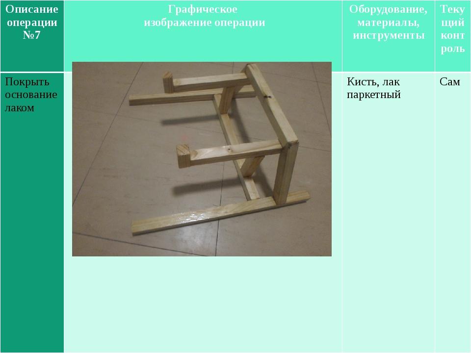 Описаниеоперации №7 Графическое изображение операции Оборудование, материалы,...