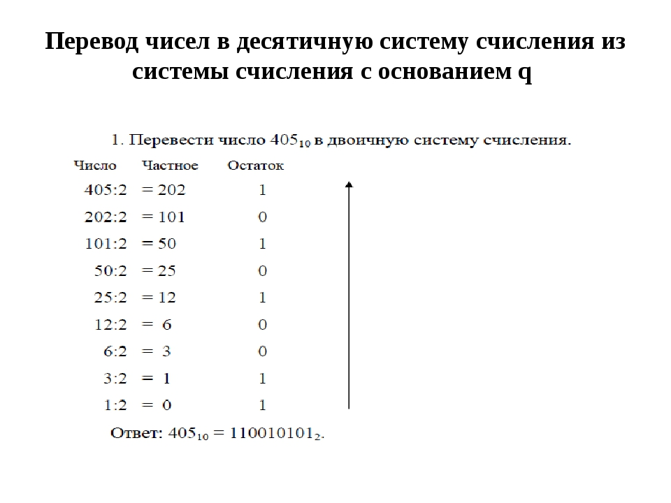 Перевод чисел в десятичную систему счисления из системы счисления с основание...