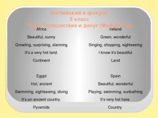 Английский в фокусе 5 класс Тема: Путешествие и досуг (Module 10а) Africa Bea