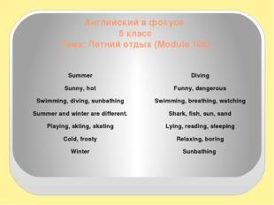 Английский в фокусе 5 класс Тема: Летний отдых (Module 10в) Summer Sunny, hot