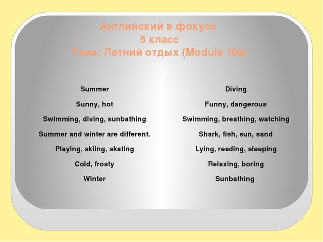 Английский в фокусе 5 класс Тема: Летний отдых (Module 10в) Summer Sunny, hot...