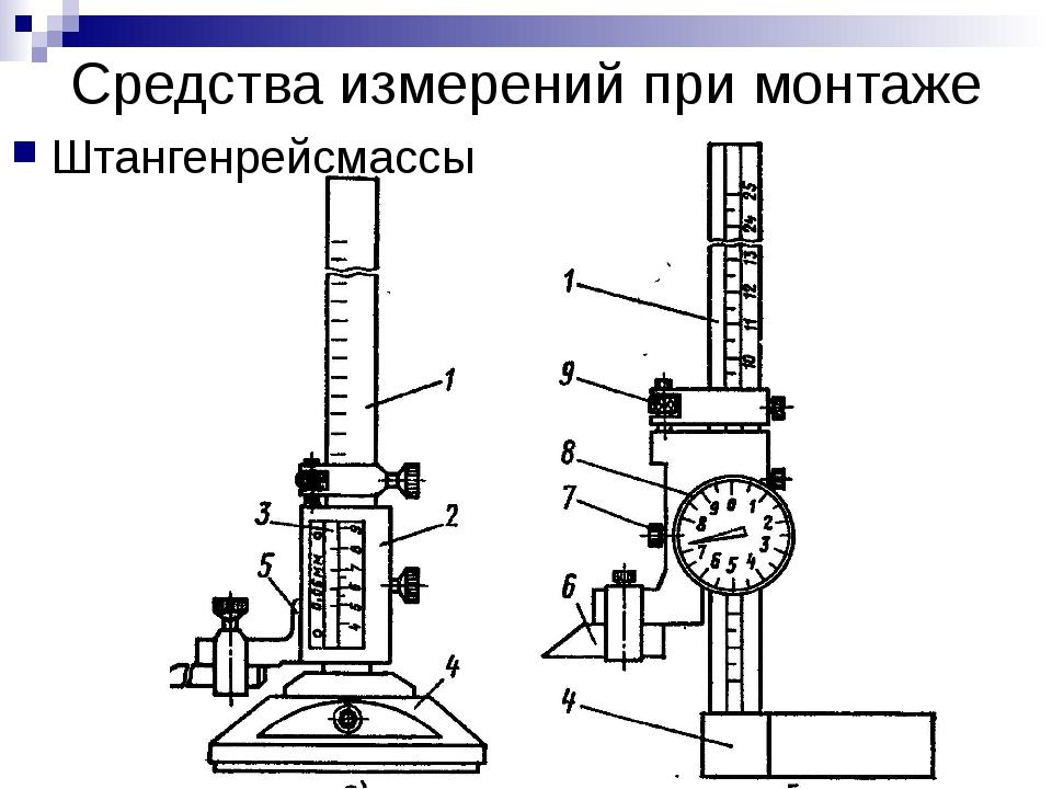 Средства измерений при монтаже Штангенрейсмассы