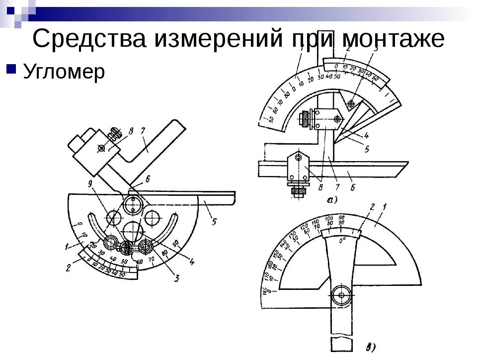 Средства измерений при монтаже Угломер