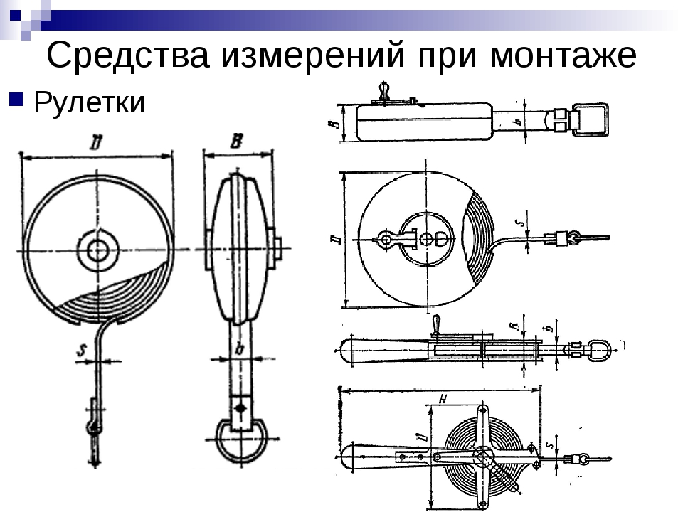 Средства измерений при монтаже Рулетки