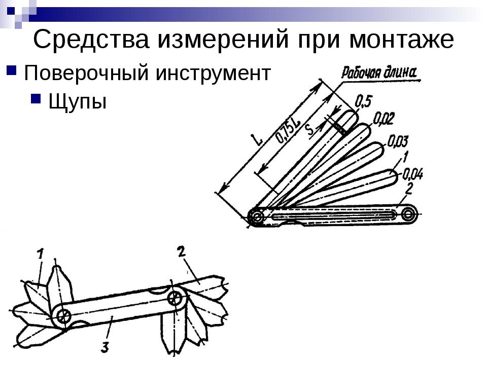 Средства измерений при монтаже Поверочный инструмент Щупы