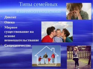 Типы семейных взаимоотношений Диктат Опека Мирное существование на основе нев