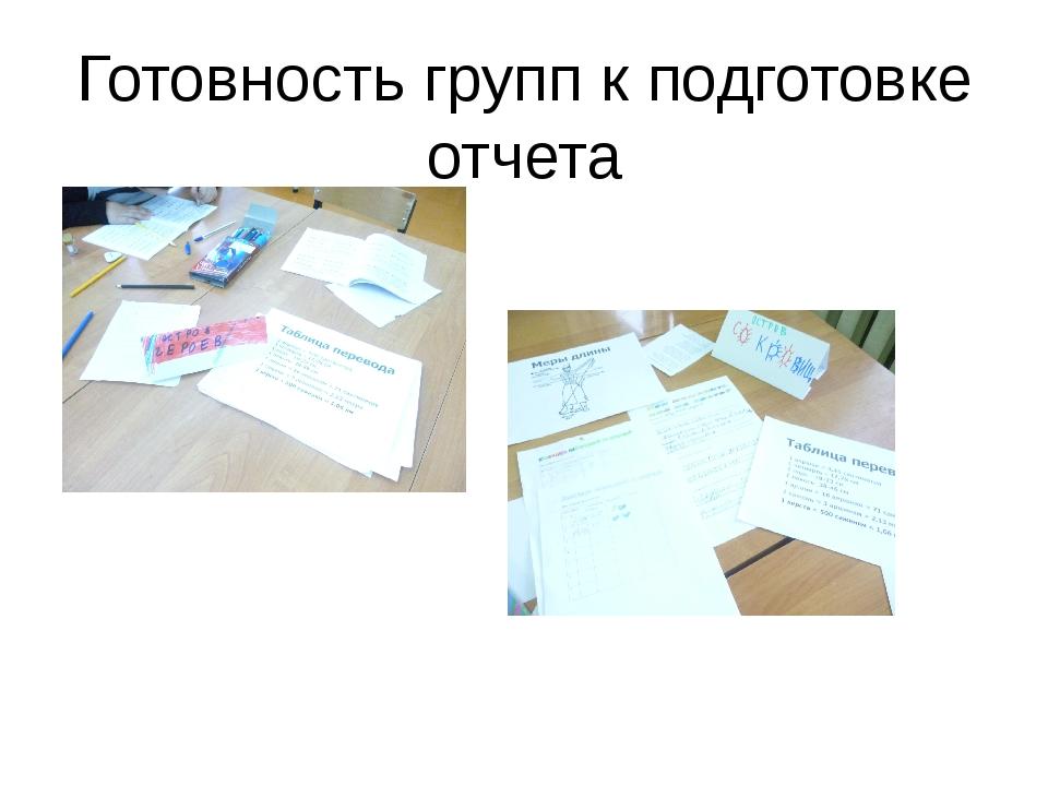 Готовность групп к подготовке отчета