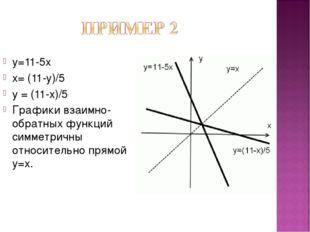 y=11-5x x= (11-y)/5 y = (11-x)/5 Графики взаимно-обратных функций симметричны