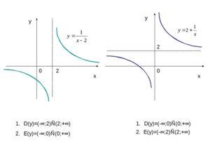 х х у у 0 0 2 2 D(у)=(-∞;2)∪(2;+∞) Е(у)=(-∞;0)∪(0;+∞) 2. Е(у)=(-∞;2)∪(2;+∞) D