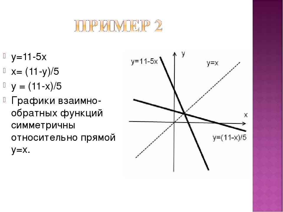 y=11-5x x= (11-y)/5 y = (11-x)/5 Графики взаимно-обратных функций симметричны...