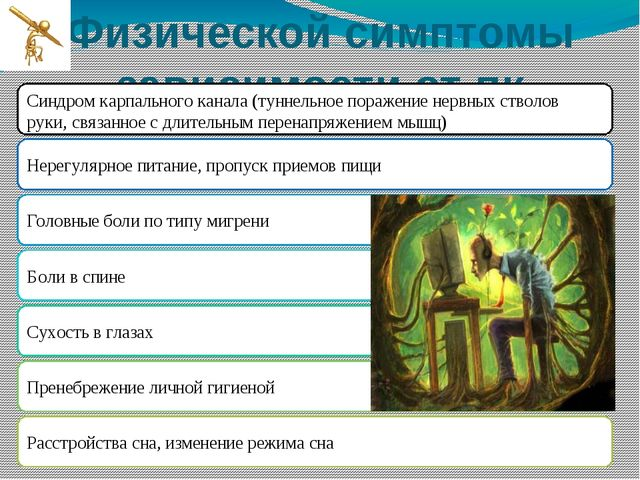 Физической симптомы зависимости от пк Синдром карпального канала (туннельное...