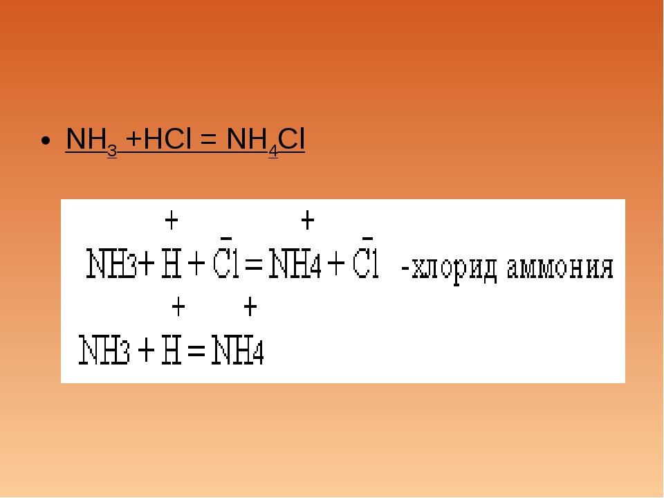 NH3 +HCl = NH4Cl