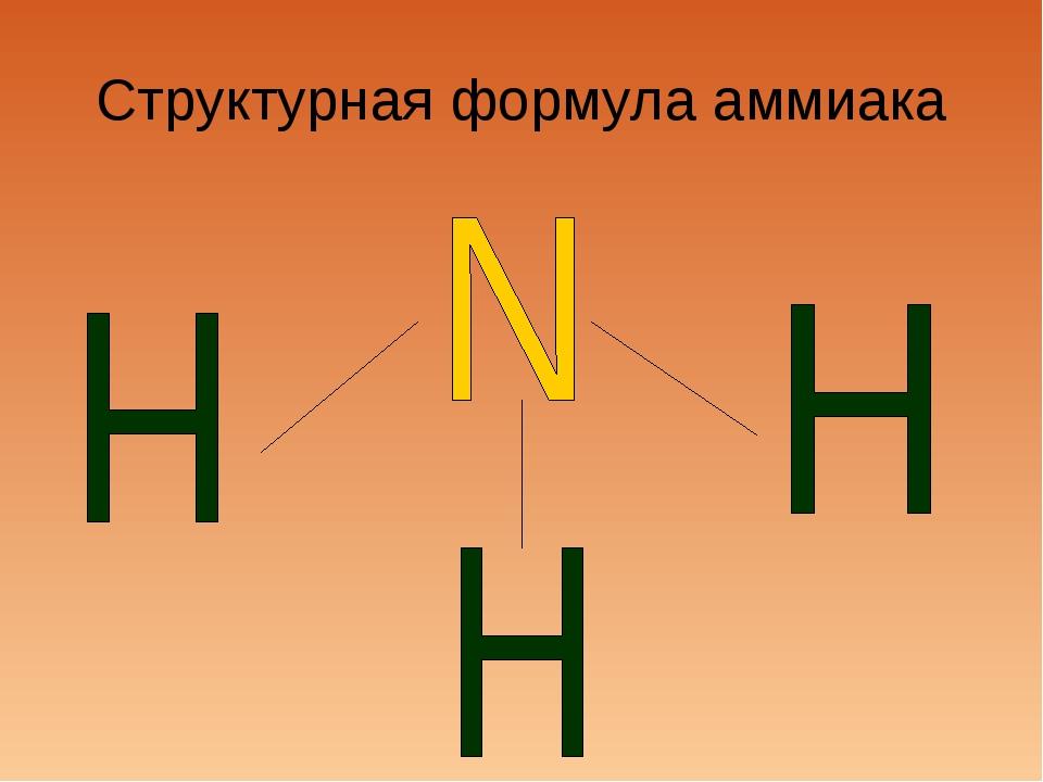 Структурная формула аммиака