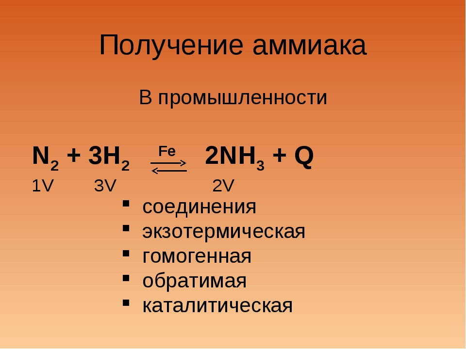 Получение аммиака В промышленности N2 + 3H2 Fe 2NH3 + Q 1V 3V 2V соединения э...