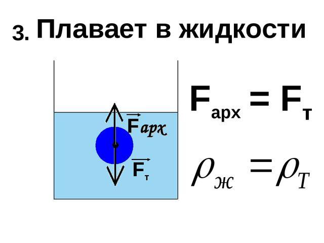 Плавает в жидкости 3. Fарх = Fт