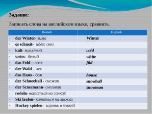 Задание: Записать слова на английском языке, сравнить. Deutsch Englisch derWi