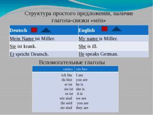 Структура простого предложения, наличие глагола-связки «sein» Вспомогательные