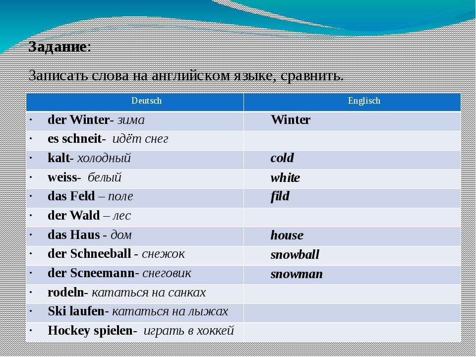 Задание: Записать слова на английском языке, сравнить. Deutsch Englisch derWi...