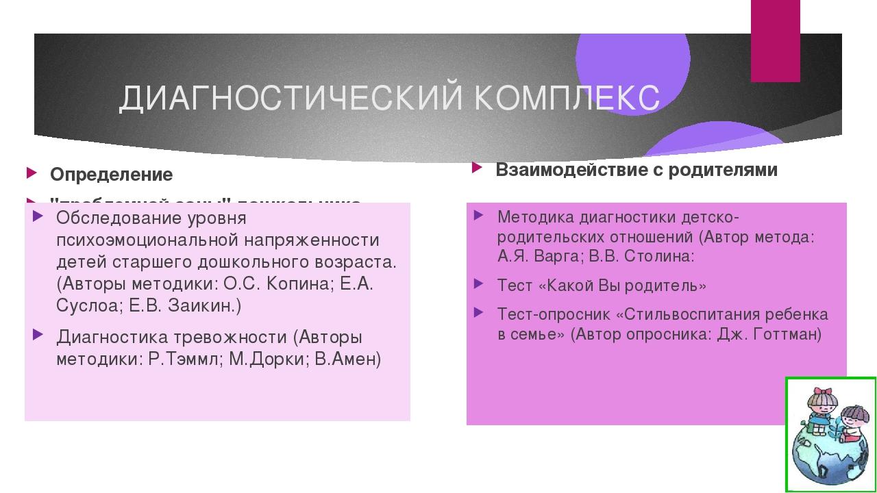 """ДИАГНОСТИЧЕСКИЙ КОМПЛЕКС Определение """"проблемной зоны"""" дошкольника Обследован..."""