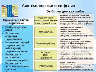 Русский язык Литетатурное чтение Иностранный язык диктанты, изложения, сочине