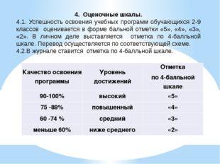 4. Оценочные шкалы. 4.1. Успешность освоения учебных программ обучающихся 2-9