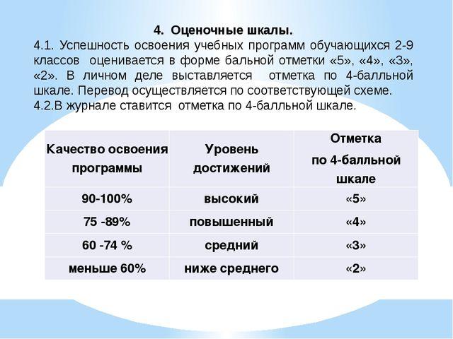 4. Оценочные шкалы. 4.1. Успешность освоения учебных программ обучающихся 2-9...