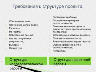Требования к структуре проекта Структура исследовательской работы Структура п
