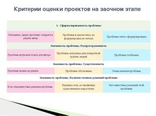 Критерии оценки проектов на заочном этапе 1.Сформулированностьпроблемы Непон