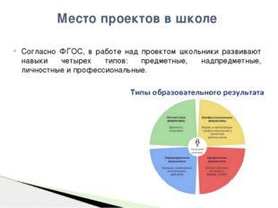 Согласно ФГОС, в работе над проектом школьники развивают навыки четырех типов