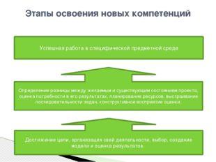 Этапы освоения новых компетенций Достижение цели, организация свей деятельнос
