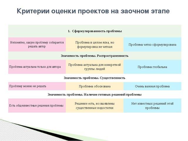 Критерии оценки проектов на заочном этапе 1.Сформулированностьпроблемы Непон...