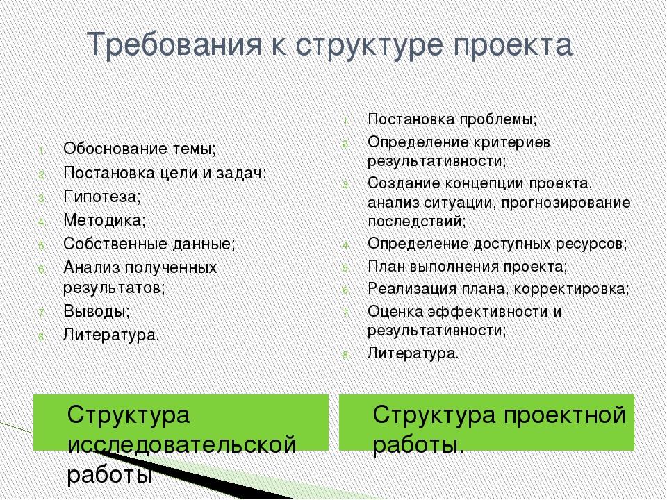Требования к структуре проекта Структура исследовательской работы Структура п...