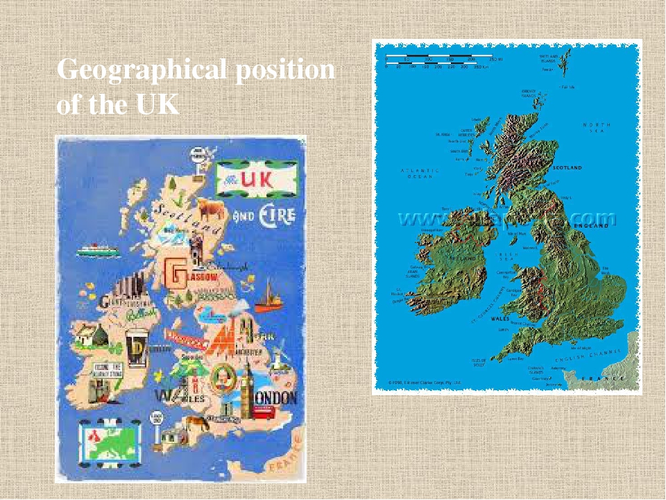 Geographical position of the UK