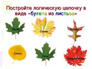 Постройте логическую цепочку в виде «букета из листьев»
