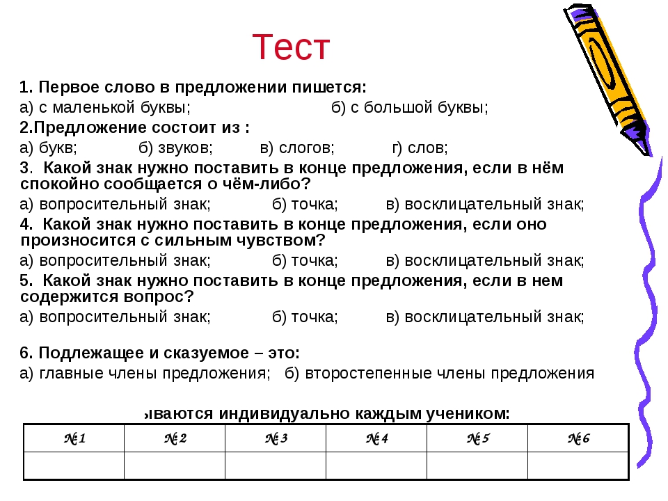 Тест 1. Первое слово в предложении пишется: а) с маленькой буквы; б) с большо...
