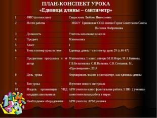 ПЛАН-КОНСПЕКТ УРОКА «Единица длины – сантиметр» 1ФИО (полностью)Савраскина