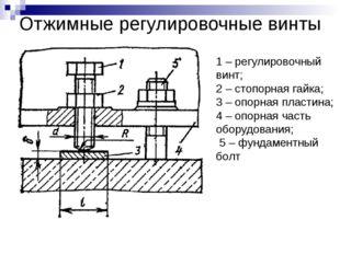 Отжимные регулировочные винты 1 – регулировочный винт; 2 – стопорная гайка; 3