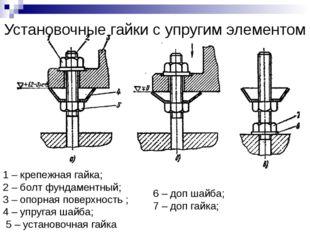 Установочные гайки с упругим элементом 1 – крепежная гайка; 2 – болт фундамен