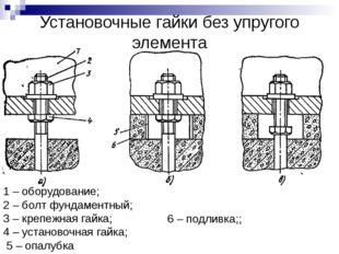 Установочные гайки без упругого элемента 1 – оборудование; 2 – болт фундамент