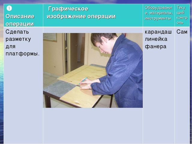 Описание операции Графическое изображение операцииОборудование, материалы,...