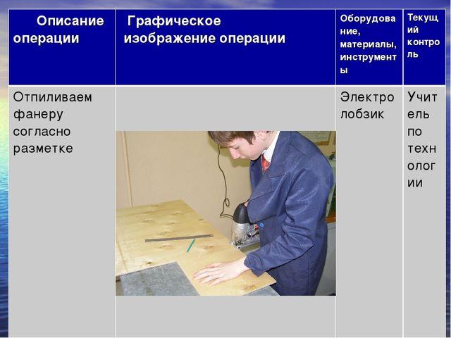 ❸ Описание операции Графическое изображение операцииОборудование, материал...