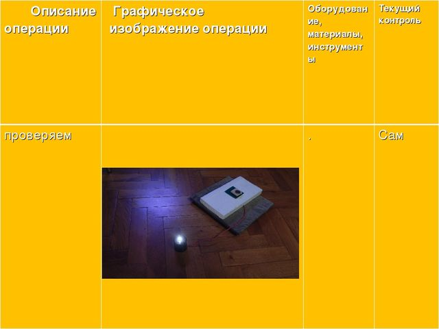 ❽ Описание операции Графическое изображение операцииОборудование, материал...