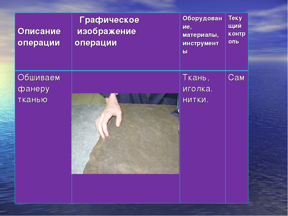 ❻ Описание операции Графическое изображение операцииОборудование, материалы...
