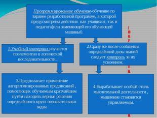 Программированное обучение-обучение по заранее разработанной программе, в кот