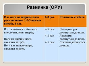 Разминка (ОРУ) И.п. ноги на ширине плеч руки на поясе. 1-2-3 наклон вперёд, 4