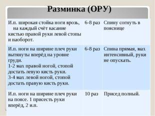 Разминка (ОРУ) И.п. широкая стойка ноги врозь, на каждый счёт касание кистью