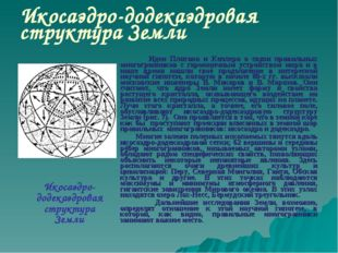 Идеи Платона и Кеплера о связи правильных многогранников с гармоничным устро